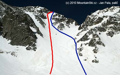 Ascent to Takhte Soleyman is in blue, downhill in red