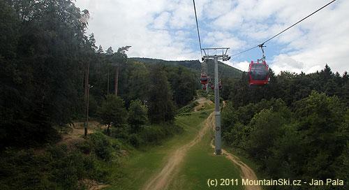 Stoupání lanovkou je rychlé, dole jsou tratě pro horskákola