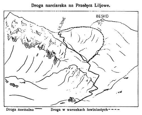 Scheme of one ski-tour from 1936