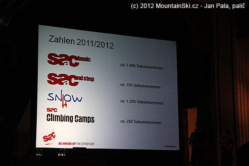 Účastníci kurzů SAAC vletech 2011–2012