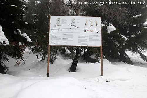 Stoupání versus sjezd na skialpech