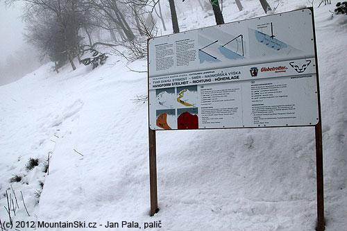 Měření sklonu svahu a bezpečnost při různých stupních lavinového nebezpečí