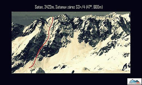 Nákres sjezdu Satanovým zářezem