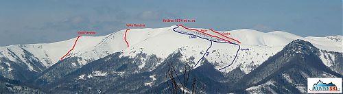 Krížna – skica najpopulárnejších lyžiarskych línií