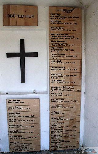 Poučné čtení v památníku obětem hor...